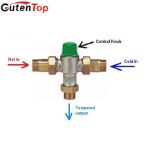 Gutentop Brass Material Control Valve Thermostatic Mixing Valve